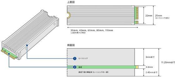 PS5 확장 슬롯 장착 가능한 M.2 SSD 개요
